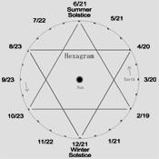 hexagram-solar-cal2