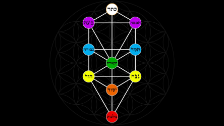 kabbalah-tree-of-life-with-hebrew-text-in-a-color-spectrum-on-a-flower-of-l_b2z3svdqm__F0014